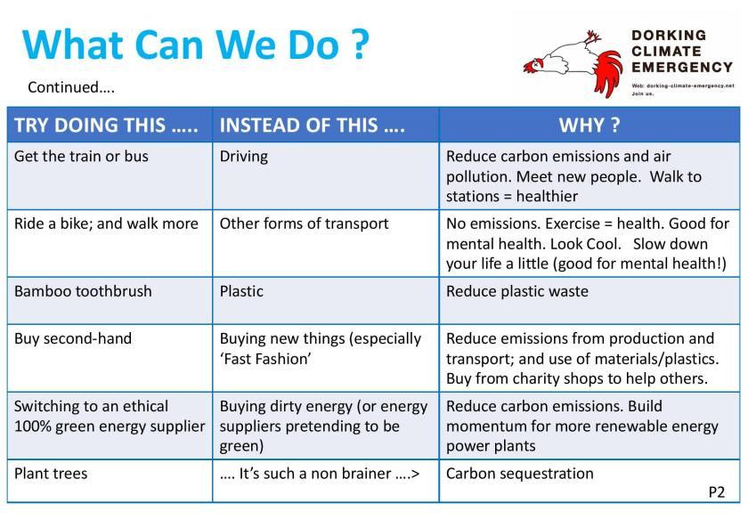 DCE What Can We Do Climate Café Jan 19-page-002