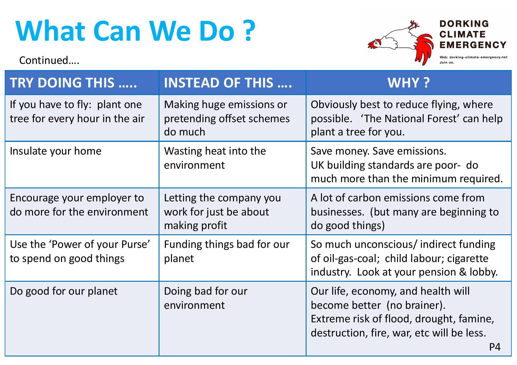 DCE What Can We Do Climate Café Jan 19-page-004