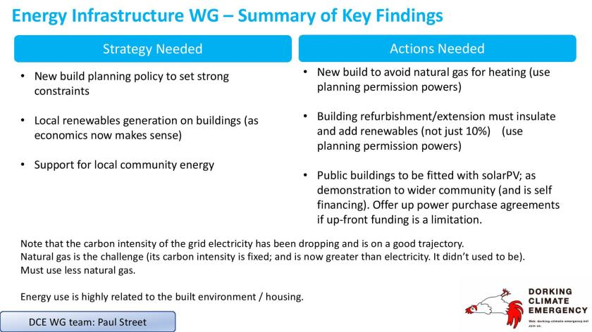 DCE WG review of SCC Climate Action v0-page-007